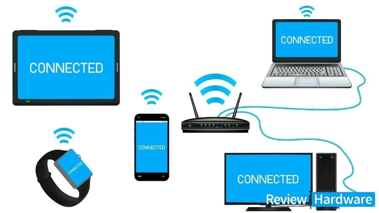 Cómo saber qué dispositivos están conectados a tu wifi