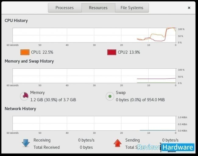 gnome system monitor para linux