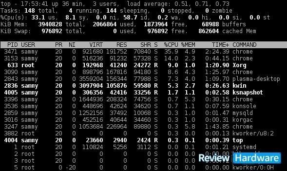 top administrador de tareas para linux