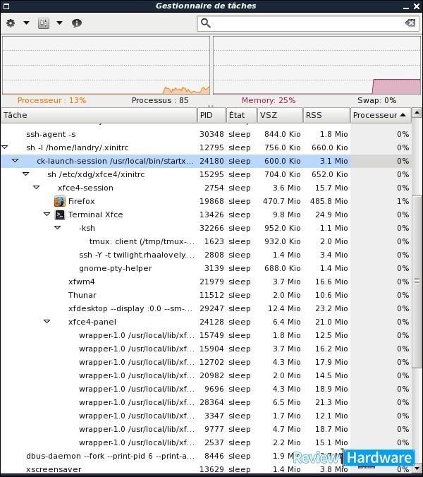 xfce4 administrador de tareas para linux